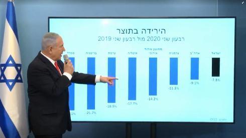Covid-19: Israël impose à nouveau le confinement